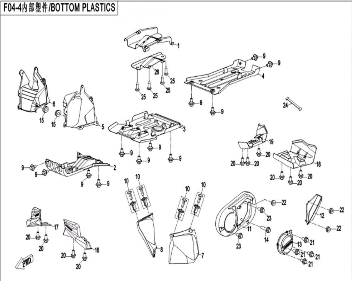 Bottom plastics