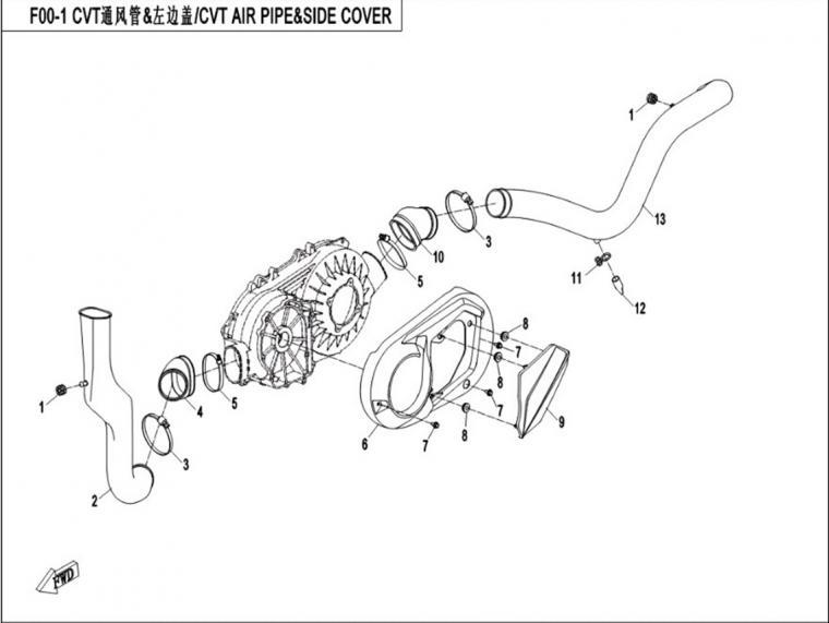 CVT air inlet
