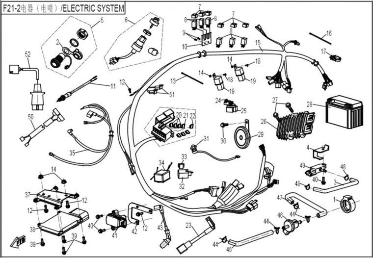 Electrics (EFI)
