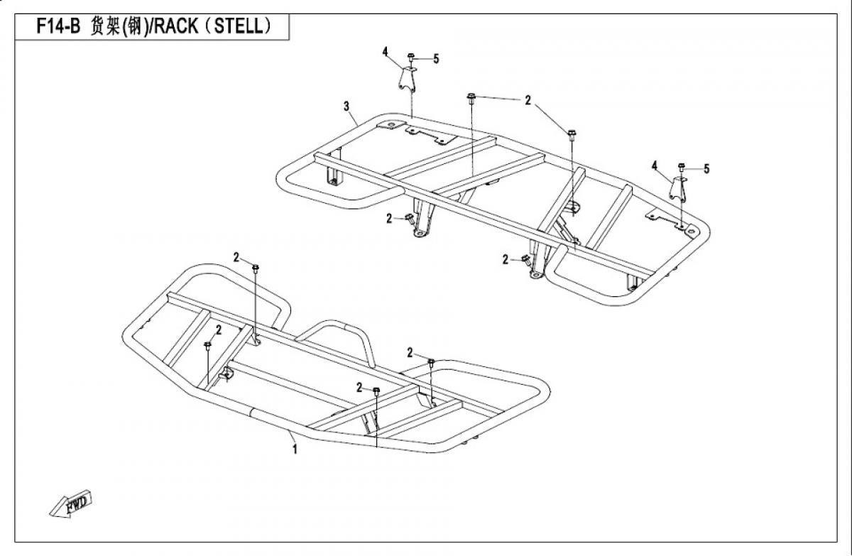Front + rear rack