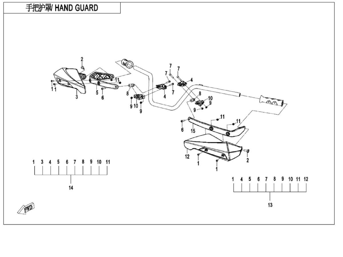 Handguard (option)