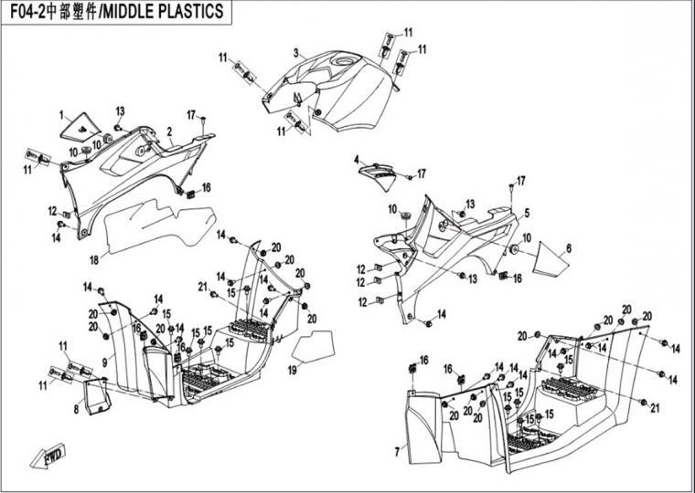 Middle plastics