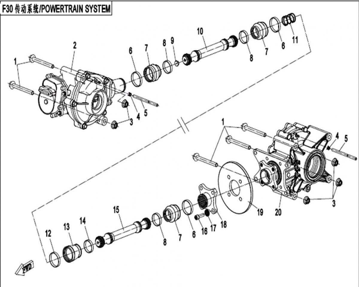 Powertrain system (2015 version)