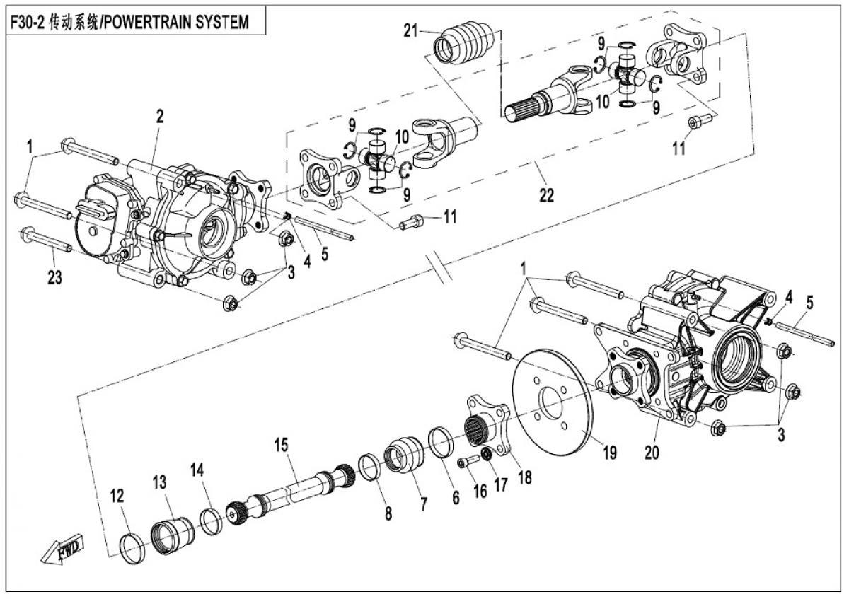 Powertrain system (2016 version)