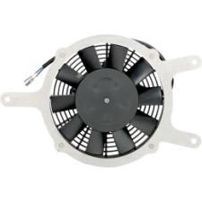 Radiator ventilatoren
