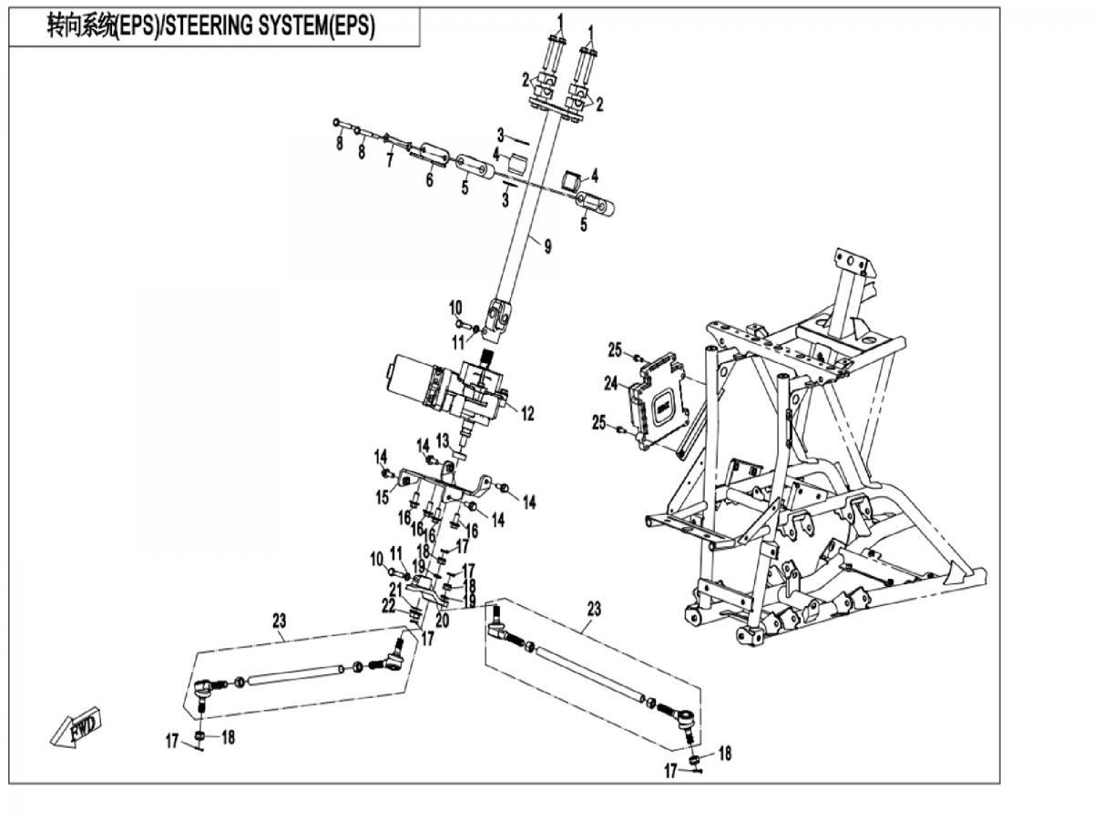 Steering system EPS