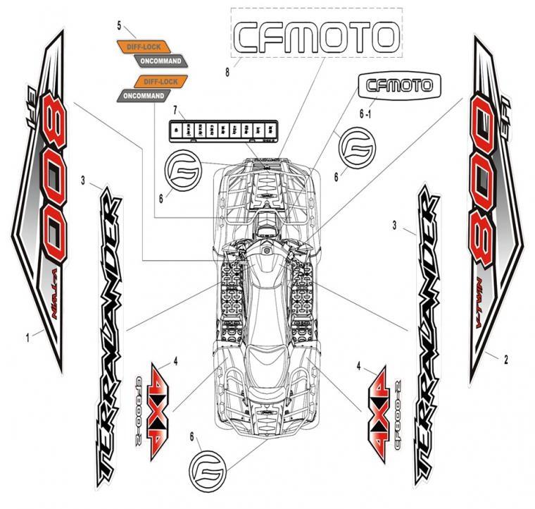 Stickers (2013-model)