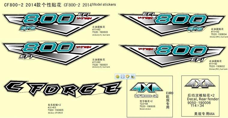 Stickers (2014-model)