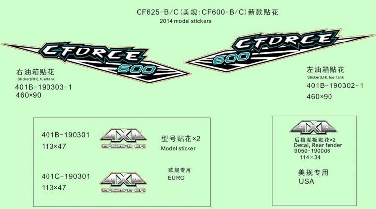 Stickers model