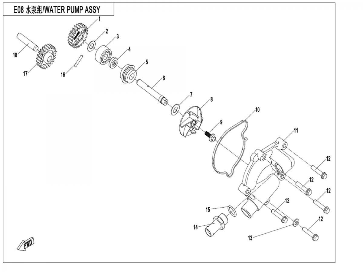 Water pump assy